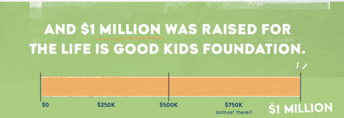 $1 Million was raised for The Life is Good Kids Foundation - Progress meter showing 1 millions shares